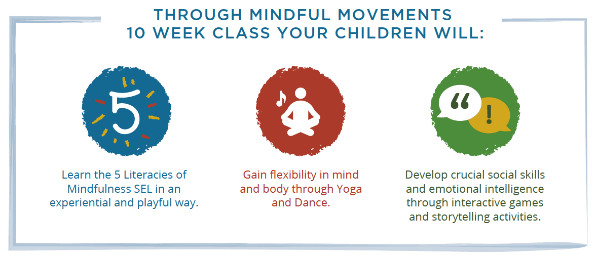 How Mindfulness And Storytelling Help >> Seeds After School Programs